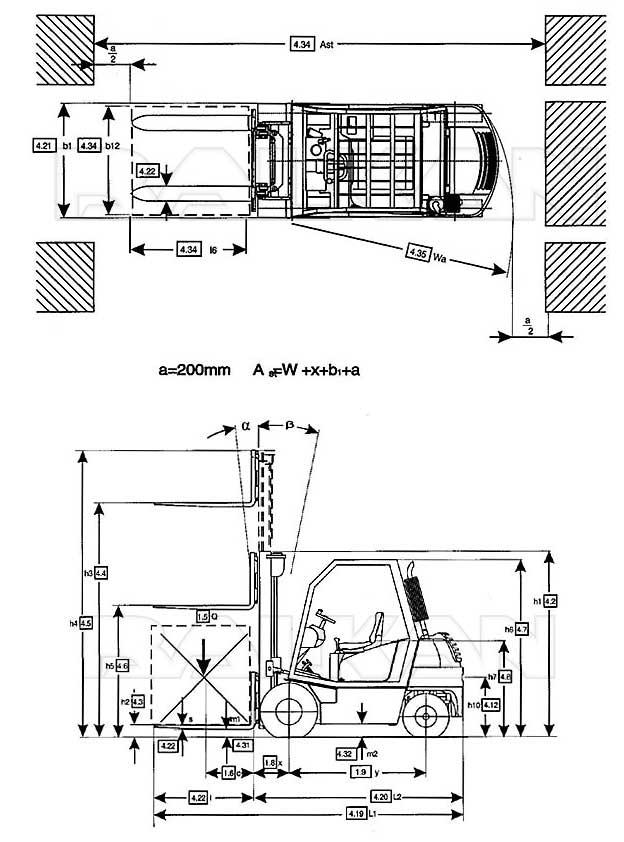 Liebherr Mobile Crane Ltm 1050 Service likewise Forklift Mast Diagram moreover 79 Yale Forklift Operators Manual in addition Capcity 8 CBM Concrete Truck Mixer 60227438737 likewise BE 16. on forklift truck load diagram html